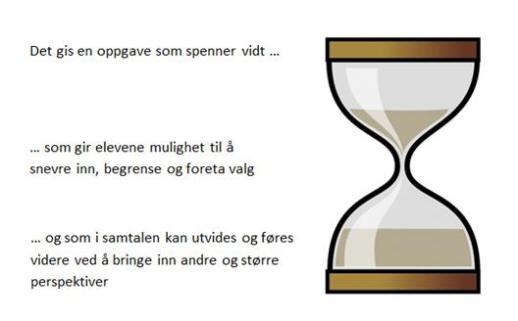 Bilde av et timeglass